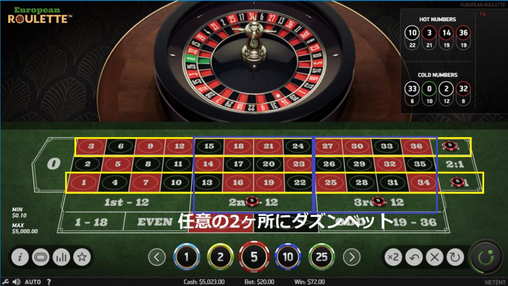 2カラム2ダズン法の賭け方②
