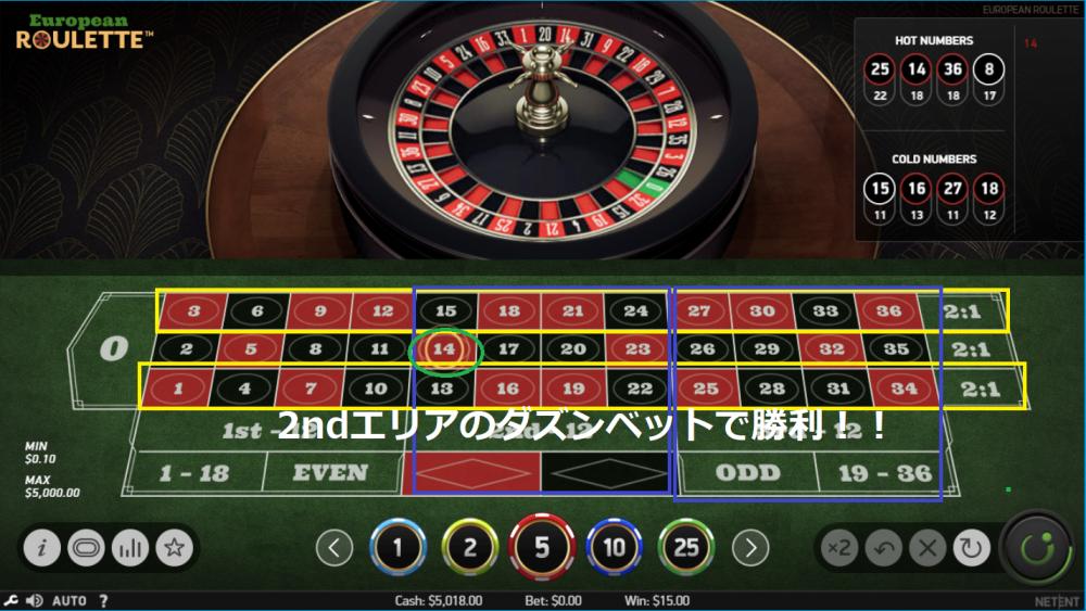 2カラム2ダズン法の賭け方③