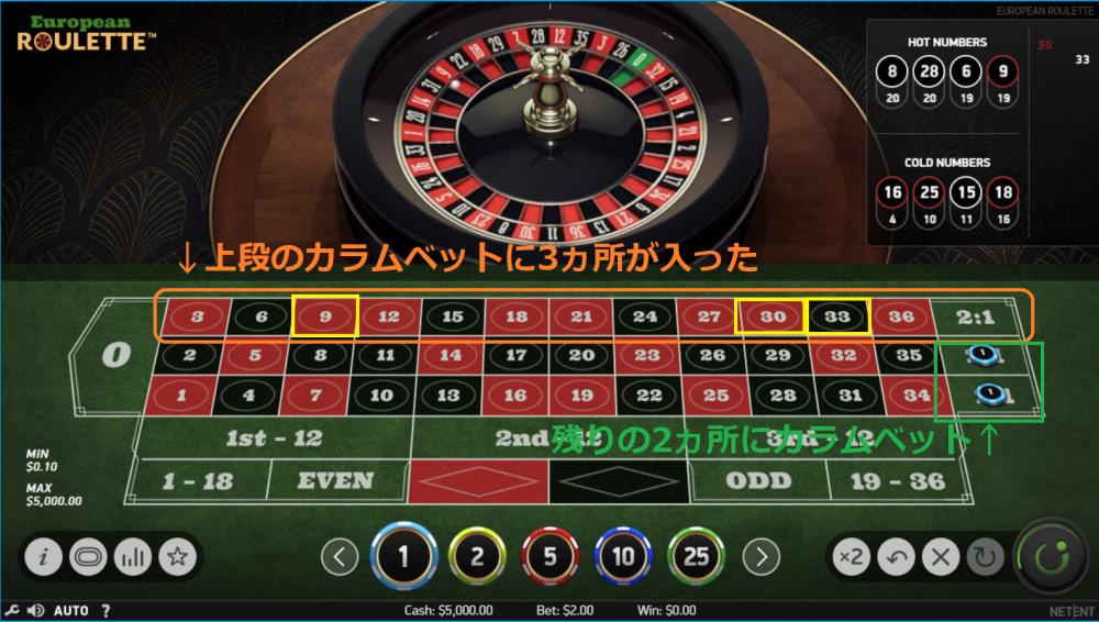 2/3法の賭け方④