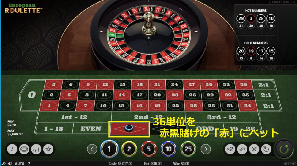 666戦略の賭け方①