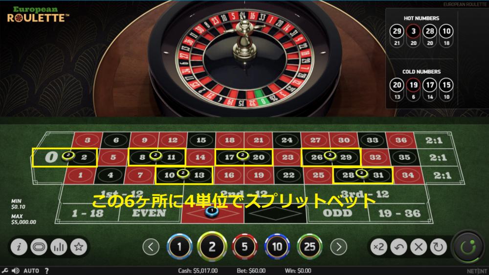 666戦略の賭け方②