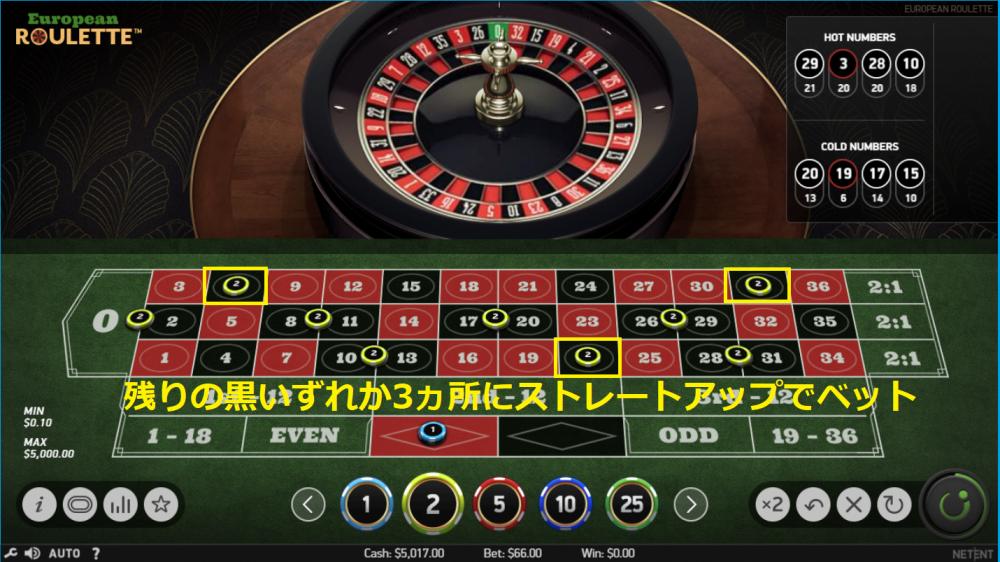 666戦略の賭け方③