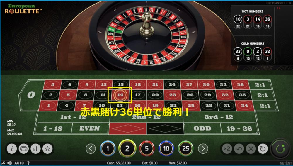 666戦略の賭け方④