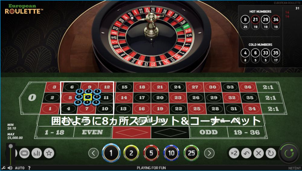 フラワーベット法の賭け方②
