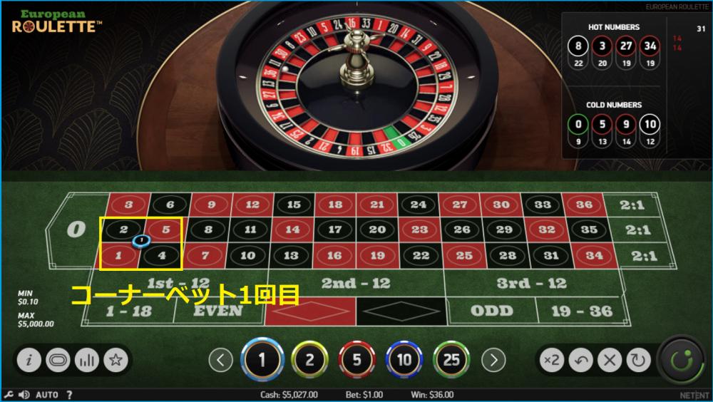 マンシュリアン法の賭け方①