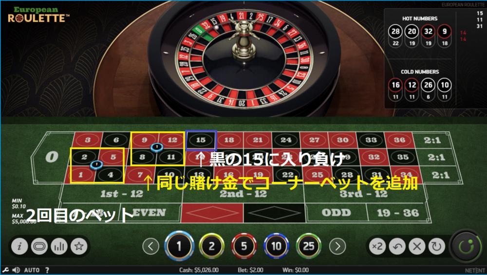 マンシュリアン法の賭け方②