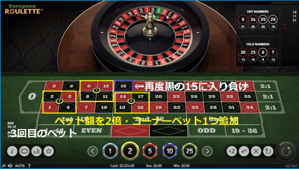 マンシュリアン法の賭け方③