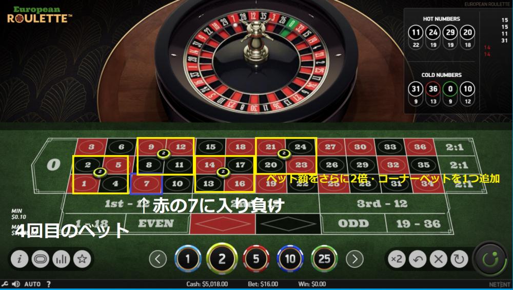 マンシュリアン法の賭け方④