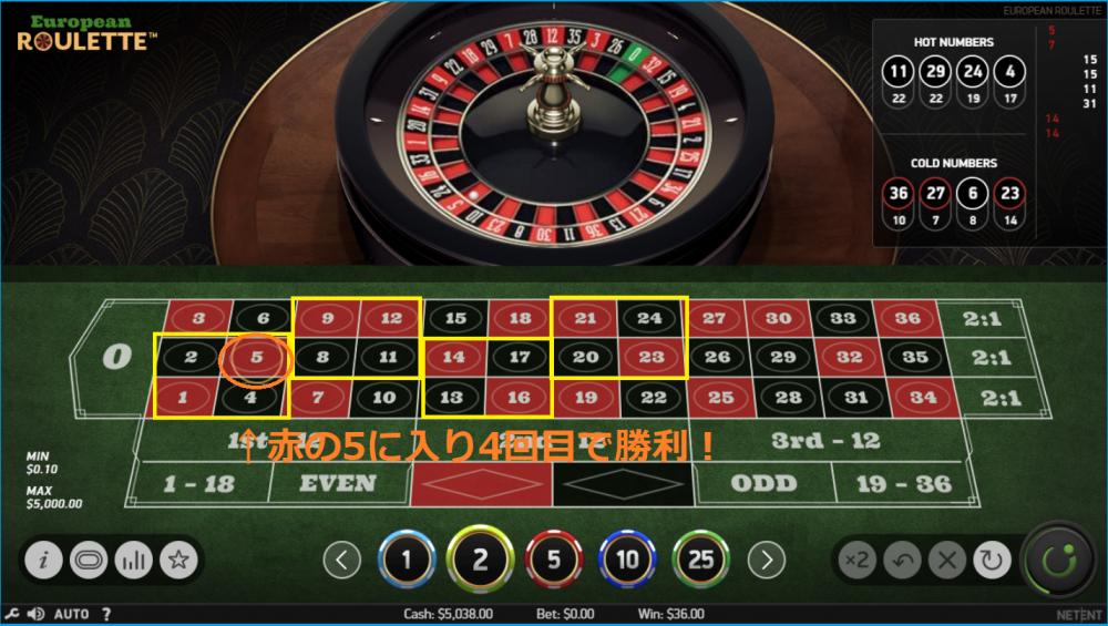 マンシュリアン法の賭け方⑤